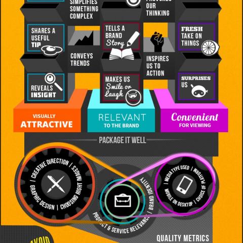creating-good-social-content_
