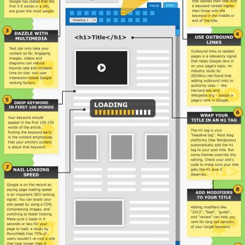 on page seo by backlinko