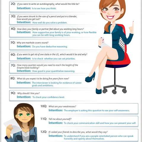 Concept-and-Logic-Behind-Typical-Interview-Questions