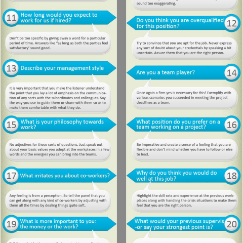 Most asked-Job-interview-questions-and how to answer them