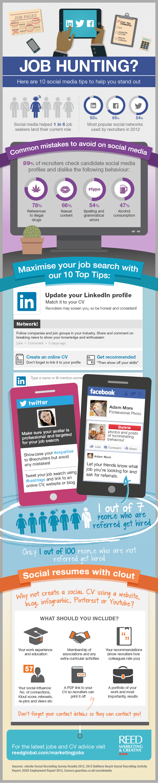social media tips for job hunting