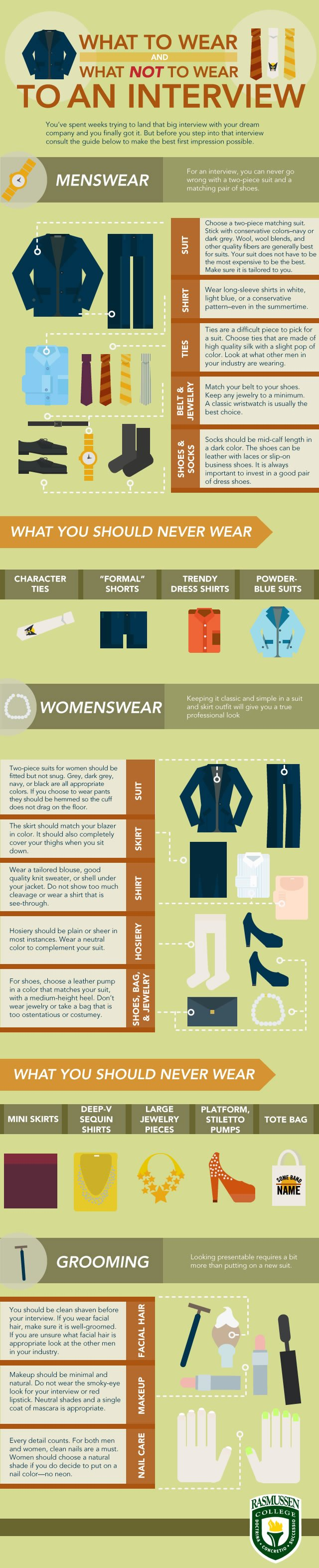 what-to-wear-to an interview by rasmussen college