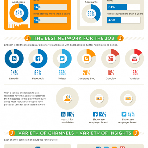 013-Jobvite-Social-Recruiting-Survey-Results