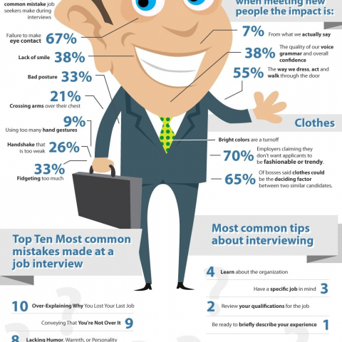 Before Your Job Interview