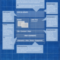 Blueprint for the Perfect LinkedIn Status Update