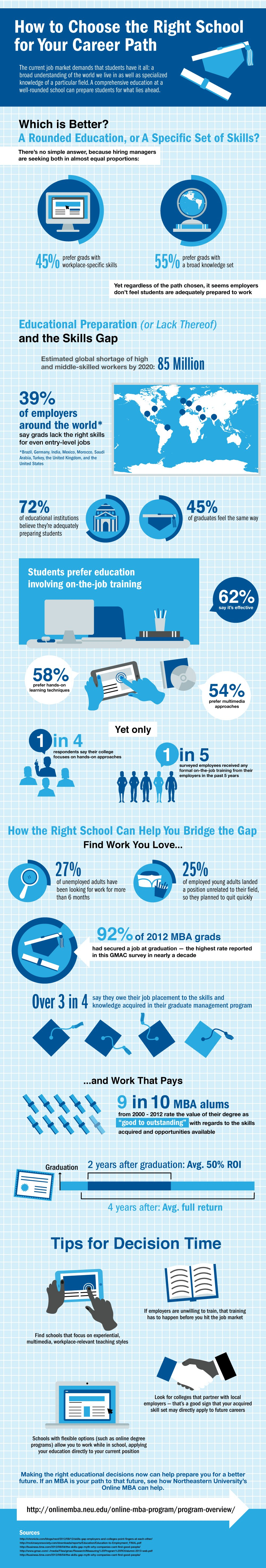 How to choose the right school for your career path