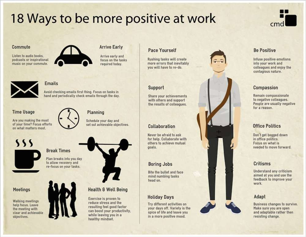 18 ways to be more positive at work