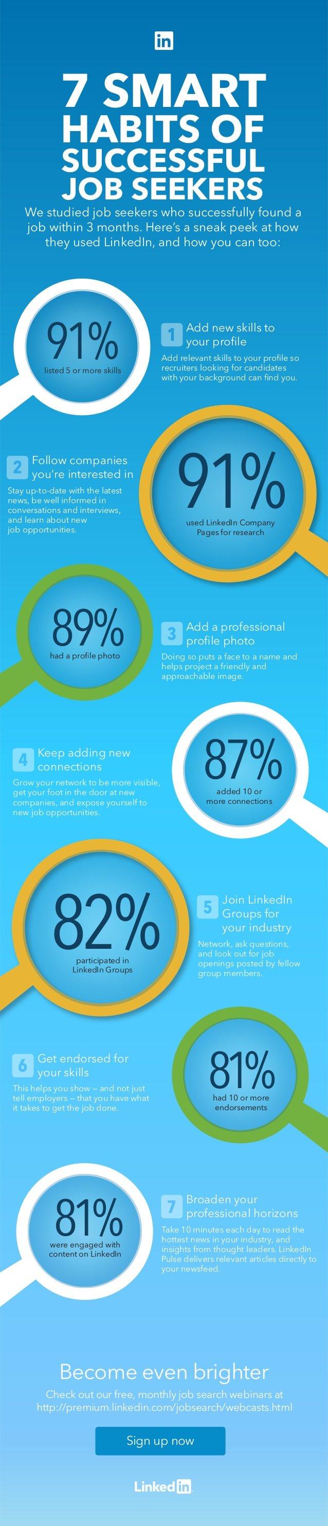 7 smart habits of successful job seekers