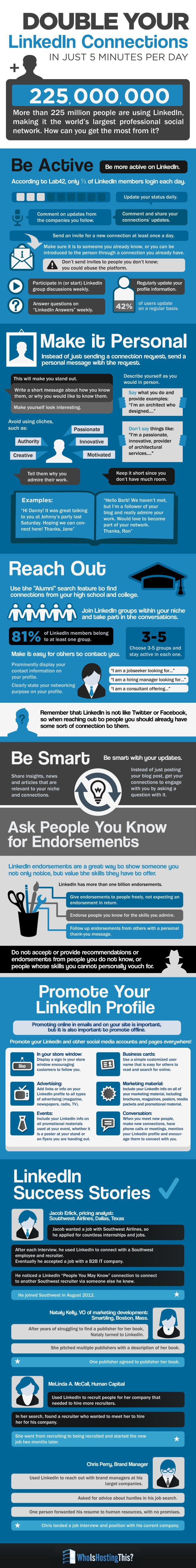Double Your LinkedIn Connections