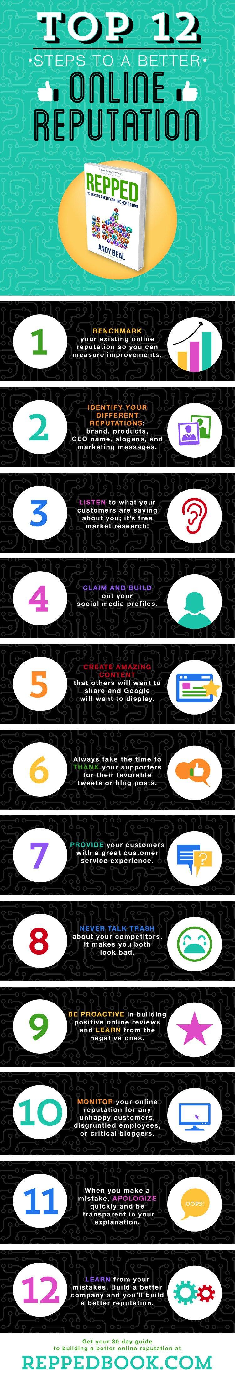 top 12 Steps