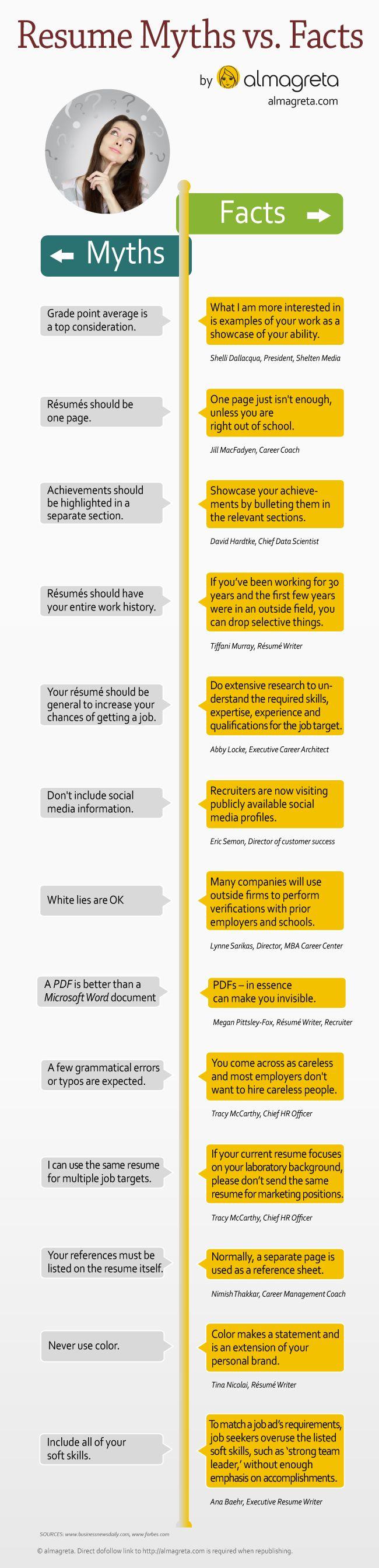 resume myths vs facts