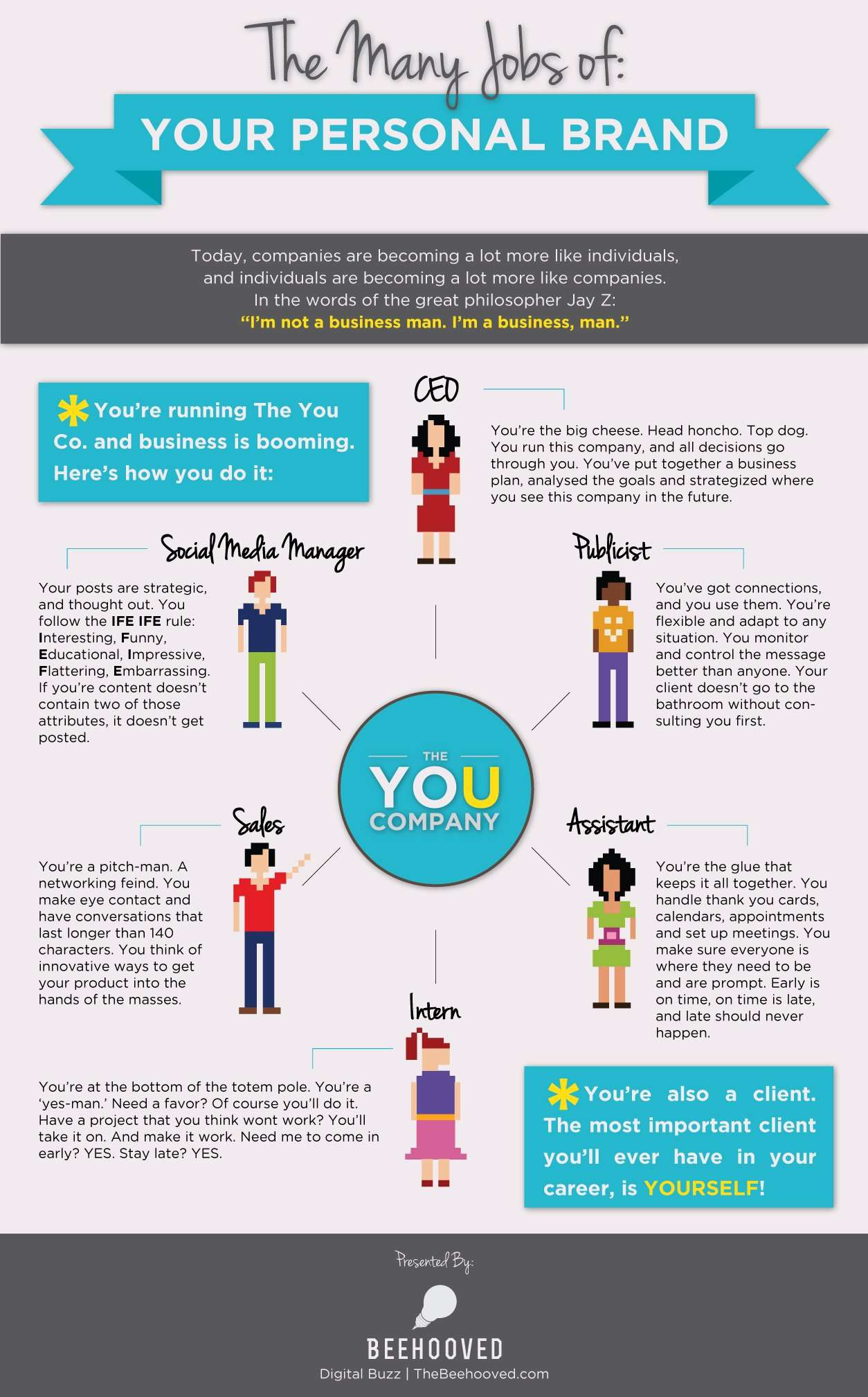 many jobs of your personal brand