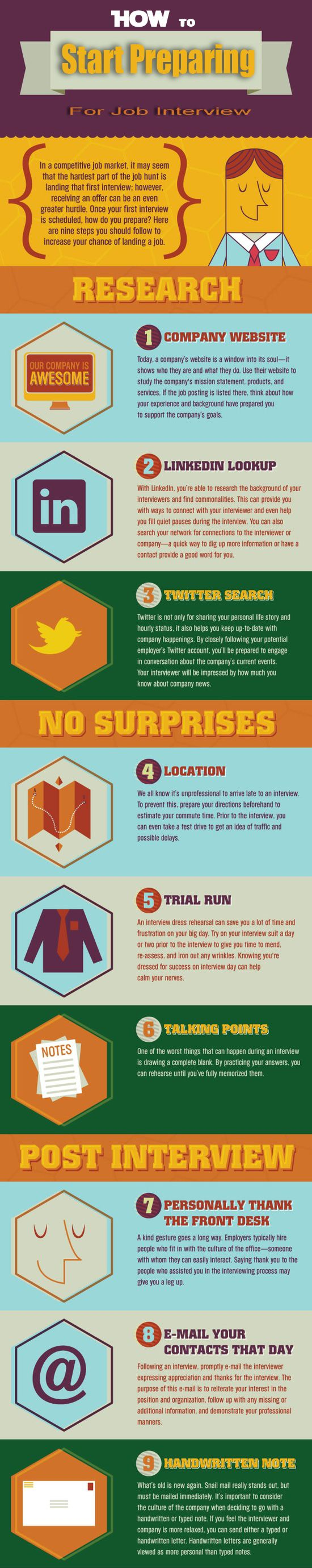 how to start preparing for a job interview job search infographics preparing for a job interview is critical for a successful interview bracelets by jen prepared this infographic to help you start preparing for a job