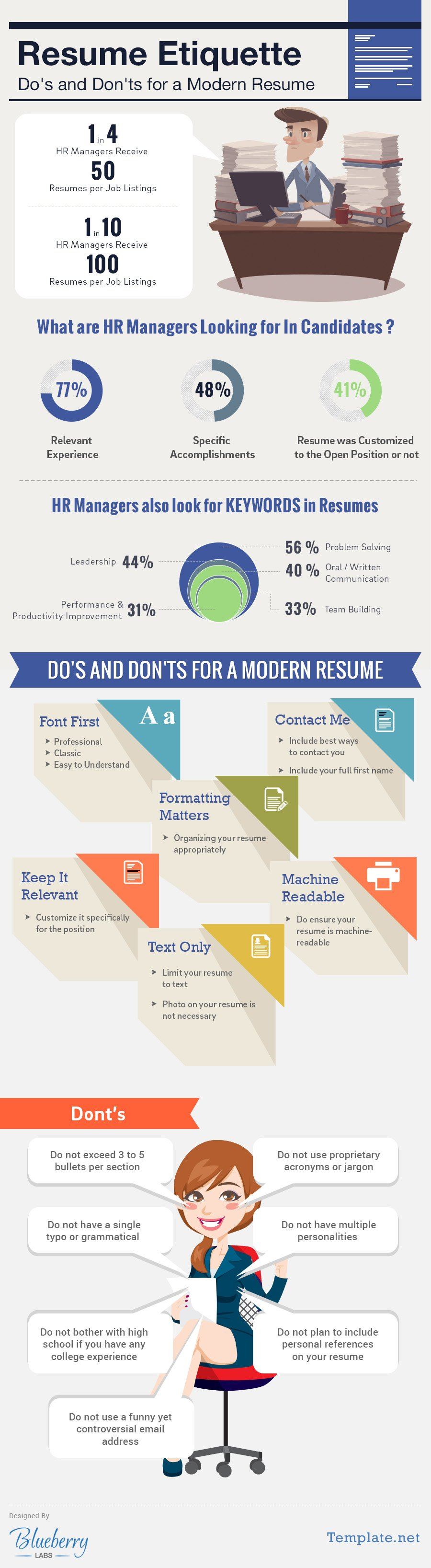 Resume Etiquette: Do\'s & Don\'ts for a Modern Resume - Job Search ...
