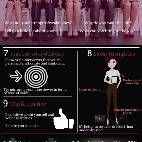15 Tips to Help You Shire at Your Job Interview