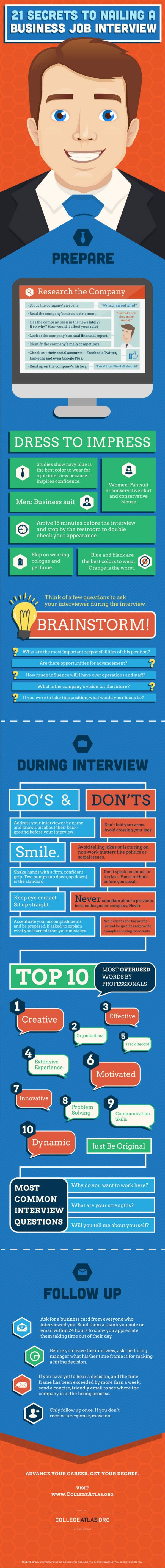 21 Secrets to Nailing a Business Job interview