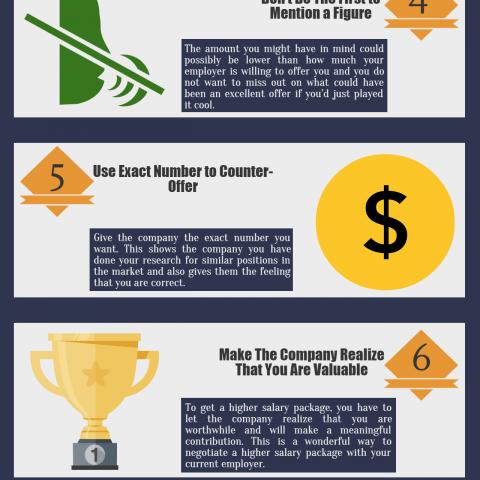 How-to-win-salary-negotiation