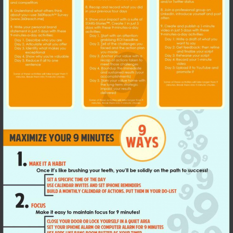 Build Your Brand -- In 9 Minutes a Day!