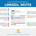 How to write the perfect LinkeIn Invite