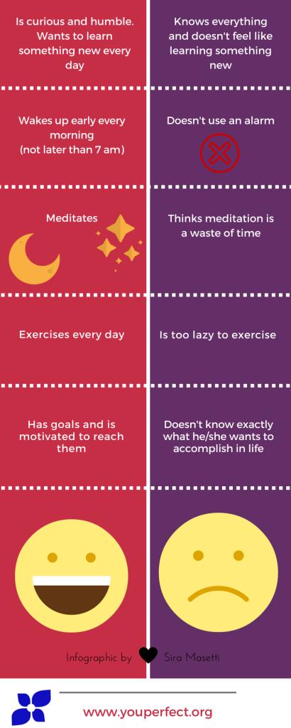 productive versus procrastinator 2