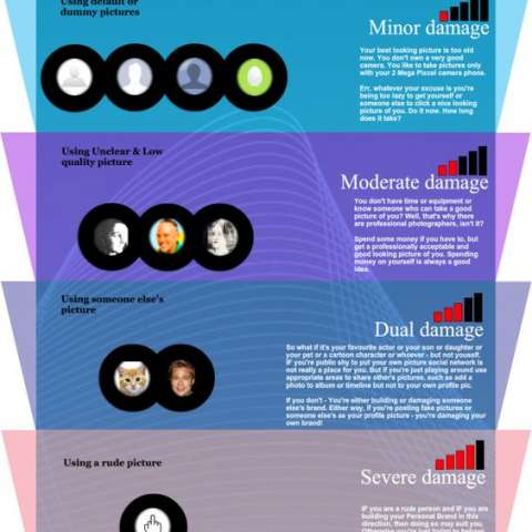 How Your Profile Pic Is Damaging Your Online Personal Brand [INFOGRAPHIC]