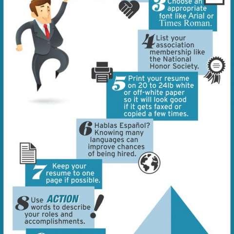 12 revealing traits ofa successful resume