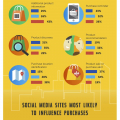 115-facts-you-never-knew-about-social-media