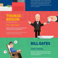 the unusual habits of famous and successful people