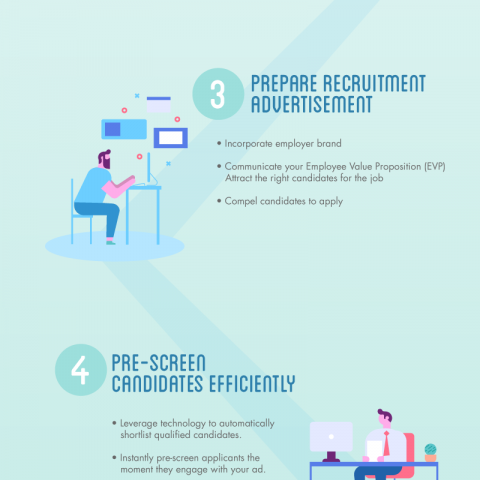 6-Point Checklist for Successful Sourcing