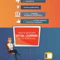 The Importance of Social Learning Integration in the Workplace