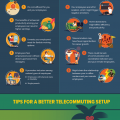 The-Trend-of-Telecommuting-and-Its-Implications-in-the-Workplace_72dpi-01