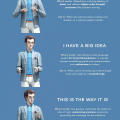 7 Hand Gestures to Get People to Listen to You (Infographic)