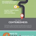 Six Ways Leaders Inspire Their Teams