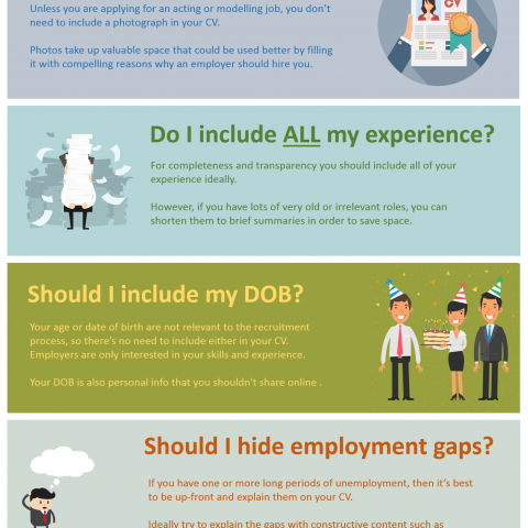 11 CV questions infographic