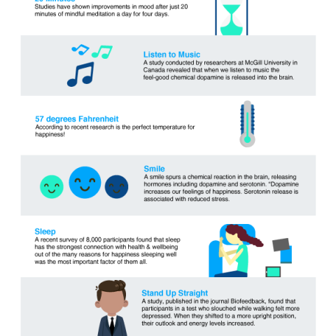 How to be happier at work