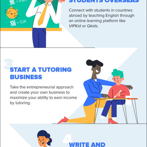 5-ways-for-teachers-to-ear-extra-income